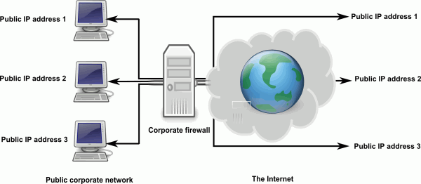 NAT_and_Firewall_Traversing_for_Remote_Data_Recovery_Firewall_Network.png
