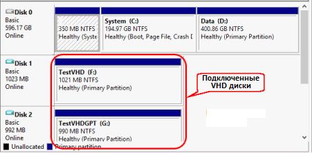 Подключенные к компьютеру VHD диски
